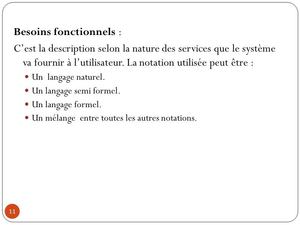 11 Besoins fonctionnels : Cest la description selon la nature des services que le système va fournir à lutilisateur. La notation utilisée peut être :