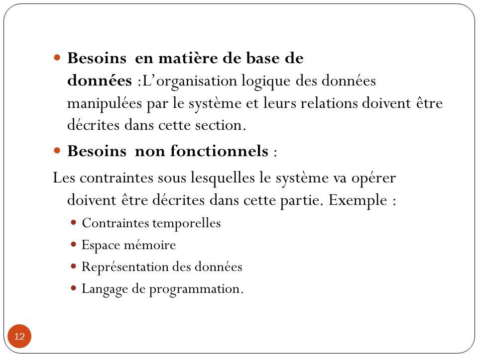 12 Besoins en matière de base de données :Lorganisation logique des données manipulées par le système et leurs relations doivent être décrites dans ce