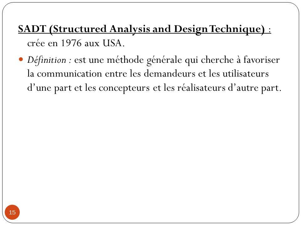 15 SADT (Structured Analysis and Design Technique) : crée en 1976 aux USA. Définition : est une méthode générale qui cherche à favoriser la communicat