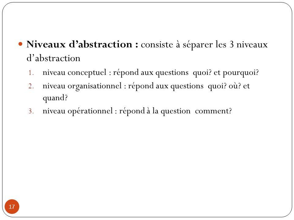 17 Niveaux dabstraction : consiste à séparer les 3 niveaux dabstraction 1. niveau conceptuel : répond aux questions quoi? et pourquoi? 2. niveau organ
