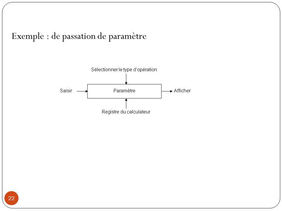 22 Exemple : de passation de paramètre Paramètre SaisirAfficher Sélectionner le type dopération Registre du calculateur