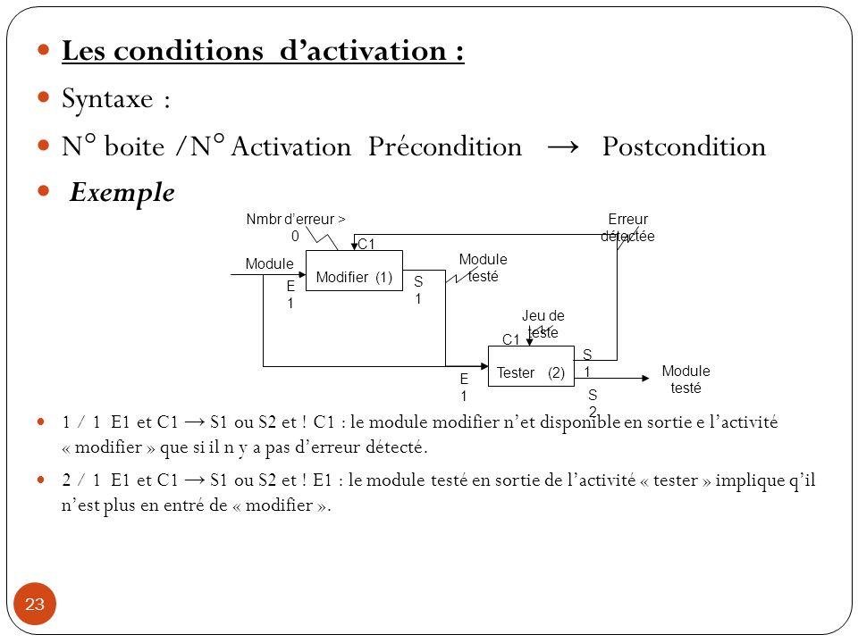 23 Les conditions dactivation : Syntaxe : N° boite /N° Activation Précondition Postcondition Exemple 1 / 1 E1 et C1 S1 ou S2 et ! C1 : le module modif