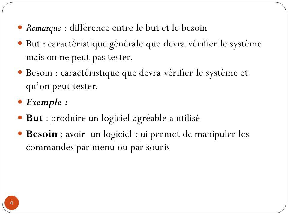 4 Remarque : différence entre le but et le besoin But : caractéristique générale que devra vérifier le système mais on ne peut pas tester. Besoin : ca
