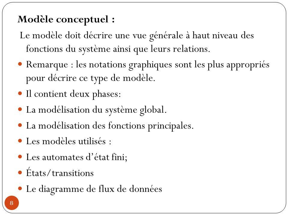 8 Modèle conceptuel : Le modèle doit décrire une vue générale à haut niveau des fonctions du système ainsi que leurs relations. Remarque : les notatio