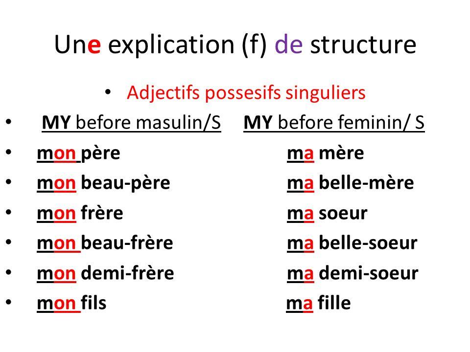Une explication (f) de structure Adjectifs possesifs singuliers MY before masulin/S MY before feminin/ S mon père ma mère mon beau-père ma belle-mère