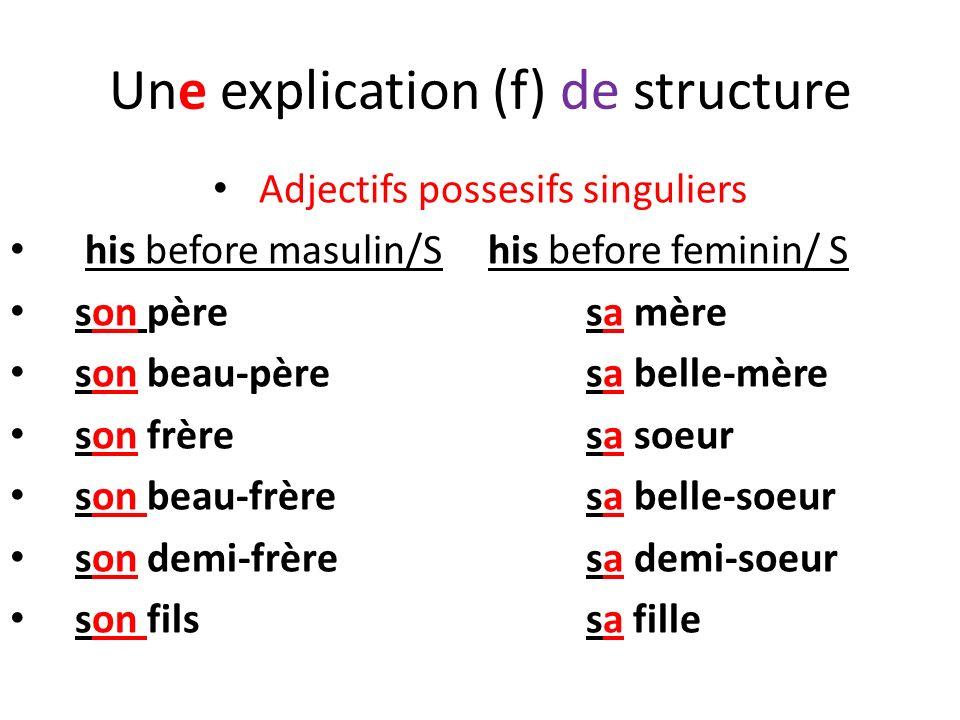 Une explication (f) de structure Adjectifs possesifs singuliers his before masulin/S his before feminin/ S son père sa mère son beau-père sa belle-mèr