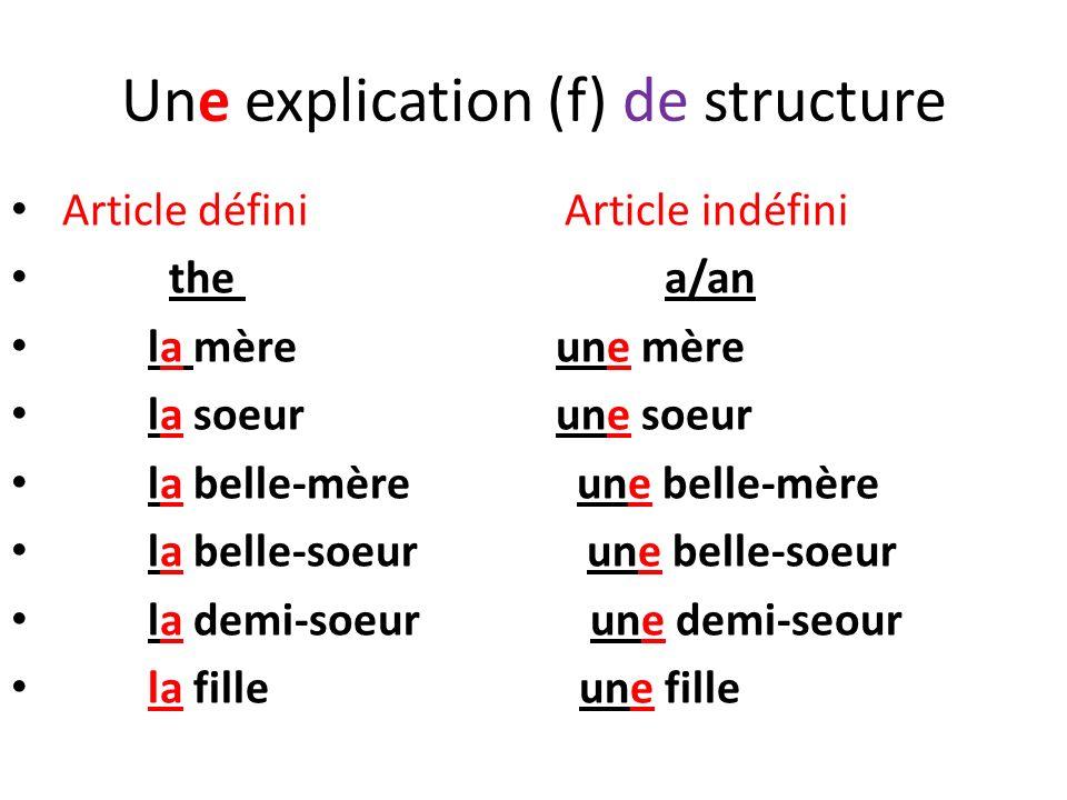 Une explication (f) de structure Article défini Article indéfini the a/an la mère une mère la soeur une soeur la belle-mère une belle-mère la belle-so
