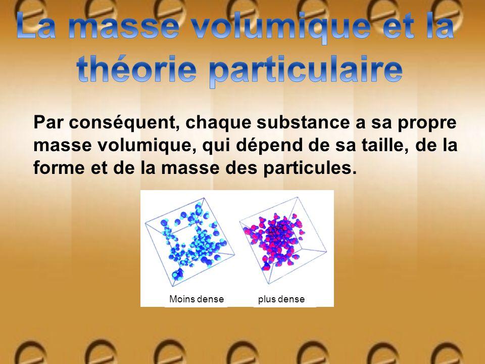 Par conséquent, chaque substance a sa propre masse volumique, qui dépend de sa taille, de la forme et de la masse des particules. Moins denseplus dens