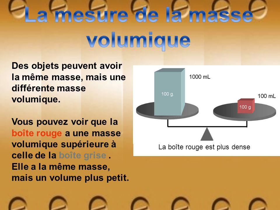 Des objets peuvent avoir la même masse, mais une différente masse volumique. Vous pouvez voir que la boîte rouge a une masse volumique supérieure à ce