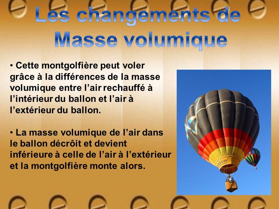 Cette montgolfière peut voler grâce à la différences de la masse volumique entre lair rechauffé à lintérieur du ballon et lair à lextérieur du ballon.