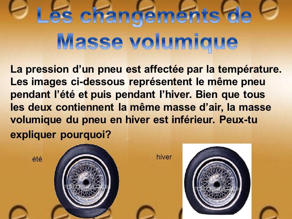 La pression dun pneu est affectée par la température. Les images ci-dessous représentent le même pneu pendant lété et puis pendant lhiver. Bien que to