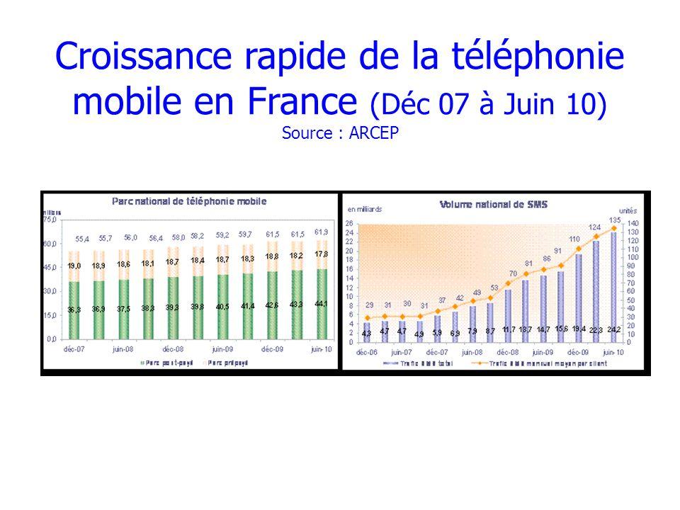 Exposition du public : antennes ou téléphone.