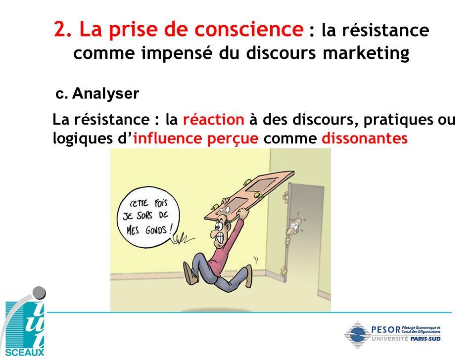 La résistance : la réaction à des discours, pratiques ou logiques dinfluence perçue comme dissonantes 2. La prise de conscience : la résistance comme
