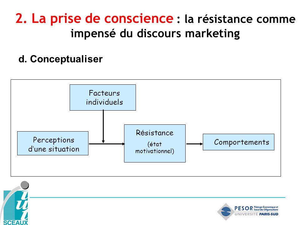 2. La prise de conscience : la résistance comme impensé du discours marketing d. Conceptualiser Perceptions d une situation R é sistance ( é tat motiv