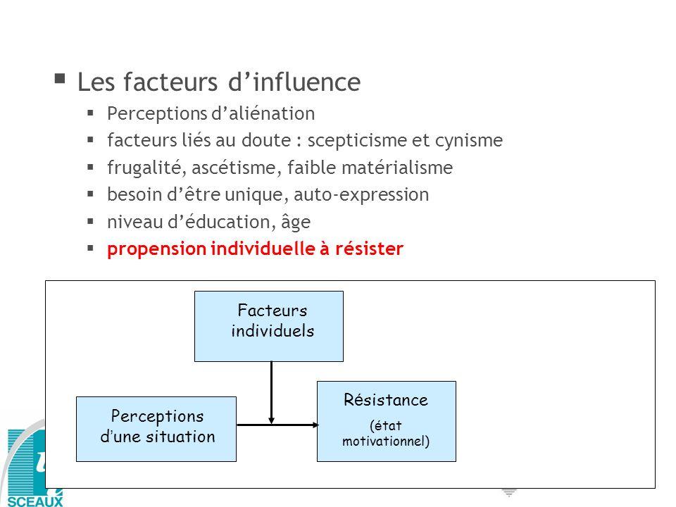 Les facteurs dinfluence Perceptions daliénation facteurs liés au doute : scepticisme et cynisme frugalité, ascétisme, faible matérialisme besoin dêtre