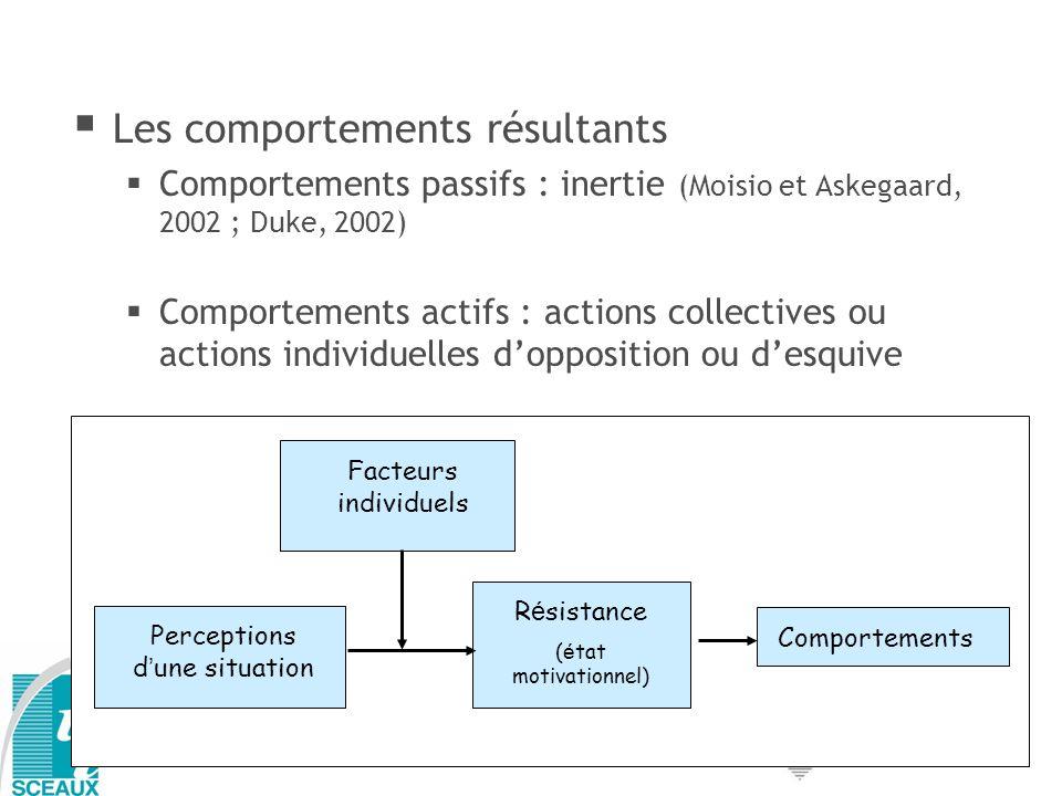 Les comportements résultants Comportements passifs : inertie (Moisio et Askegaard, 2002 ; Duke, 2002) Comportements actifs : actions collectives ou ac