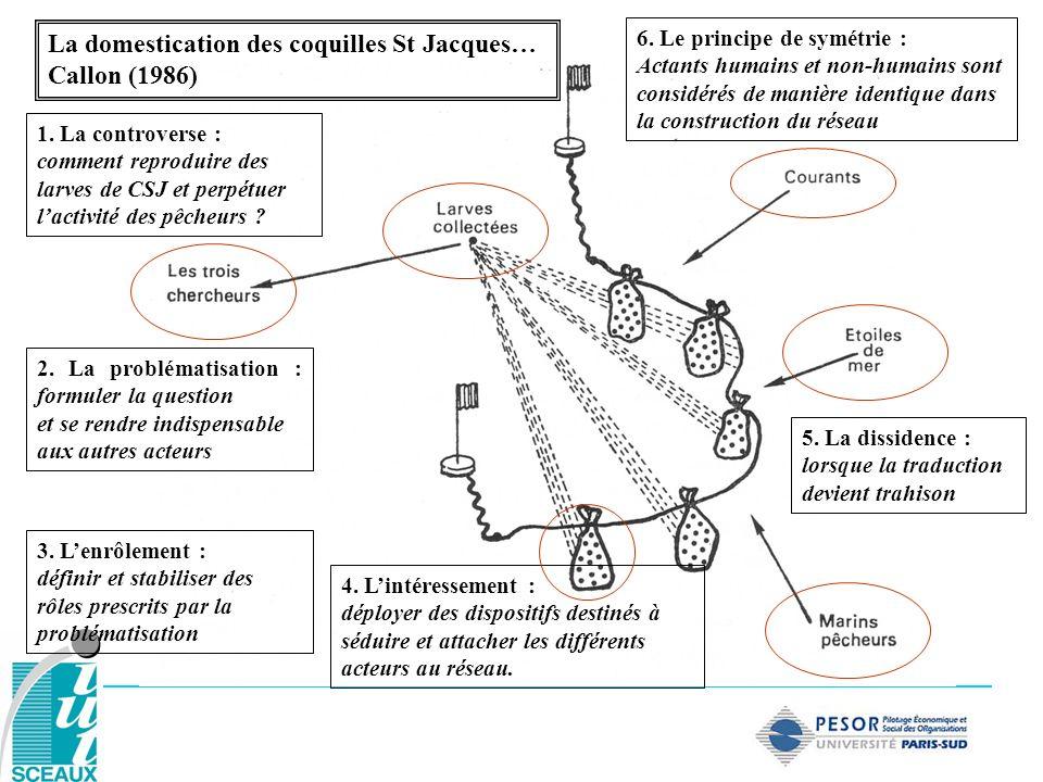 1. La controverse : comment reproduire des larves de CSJ et perpétuer lactivité des pêcheurs ? 2. La problématisation : formuler la question et se ren