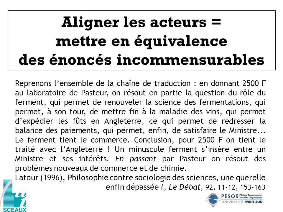 Reprenons lensemble de la chaîne de traduction : en donnant 2500 F au laboratoire de Pasteur, on résout en partie la question du rôle du ferment, qui