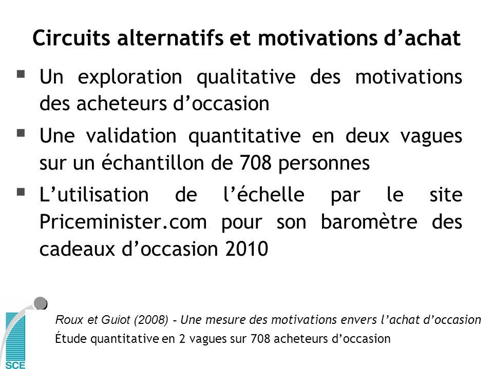 Un exploration qualitative des motivations des acheteurs doccasion Une validation quantitative en deux vagues sur un échantillon de 708 personnes Luti