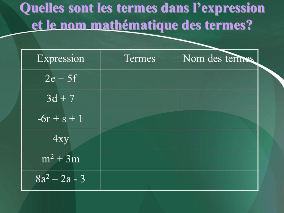 Quelles sont les termes dans lexpression et le nom mathématique des termes? ExpressionTermesNom des termes 2e + 5f 3d + 7 -6r + s + 1 4xy m 2 + 3m 8a