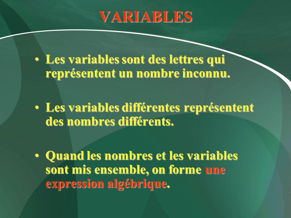 VARIABLES Les variables sont des lettres qui représentent un nombre inconnu.Les variables sont des lettres qui représentent un nombre inconnu. Les var