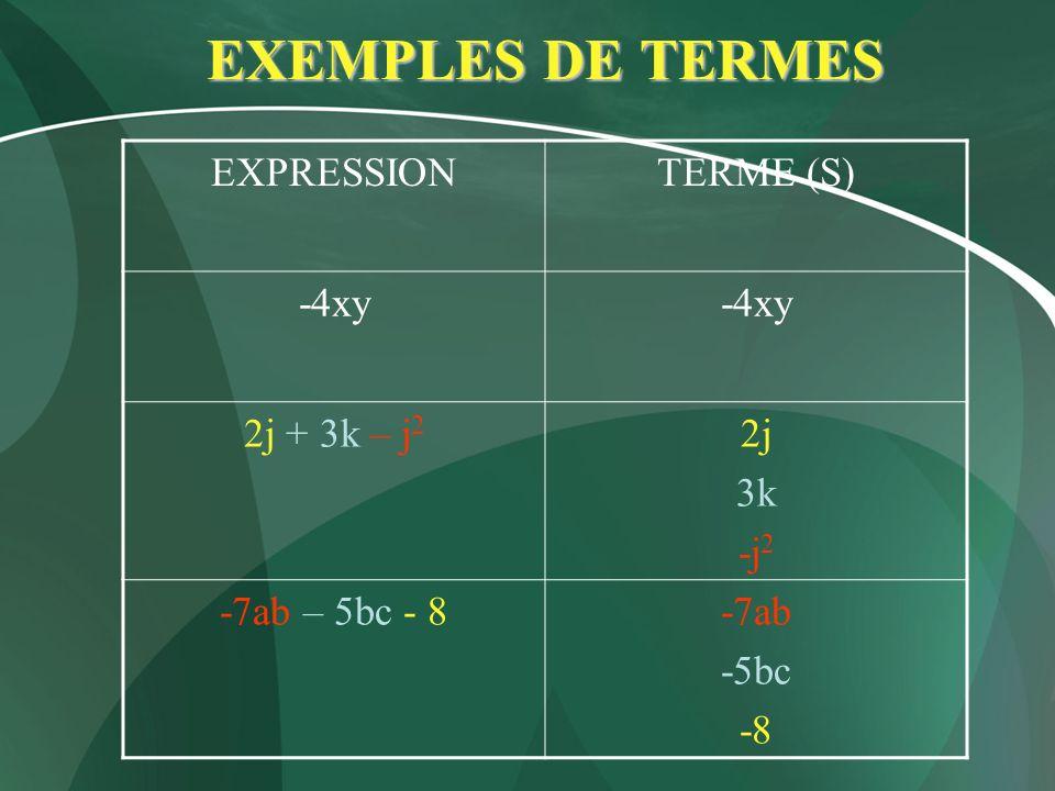 EXEMPLES DE TERMES EXPRESSIONTERME (S) -4xy 2j + 3k – j 2 2j 3k -j 2 -7ab – 5bc - 8-7ab -5bc -8