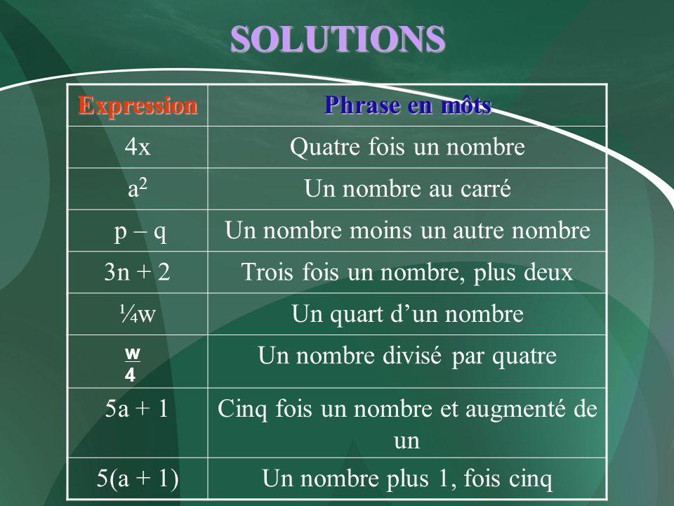 SOLUTIONS Expression Phrase en môts 4xQuatre fois un nombre a2a2 Un nombre au carré p – qUn nombre moins un autre nombre 3n + 2Trois fois un nombre, p