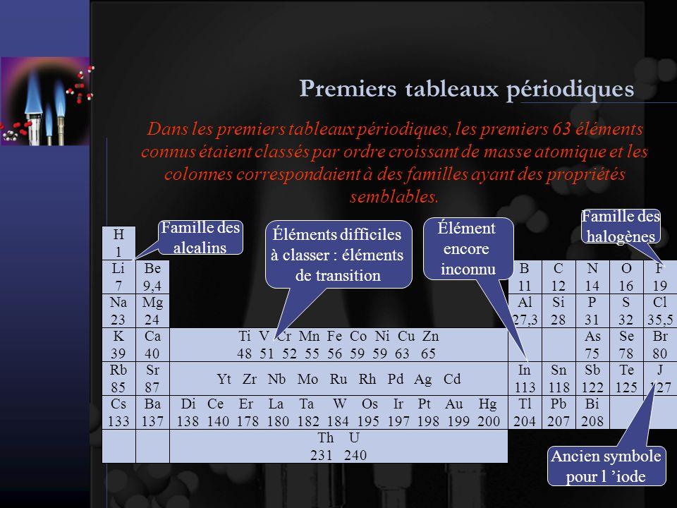 Premiers tableaux périodiques Dans les premiers tableaux périodiques, les premiers 63 éléments connus étaient classés par ordre croissant de masse ato