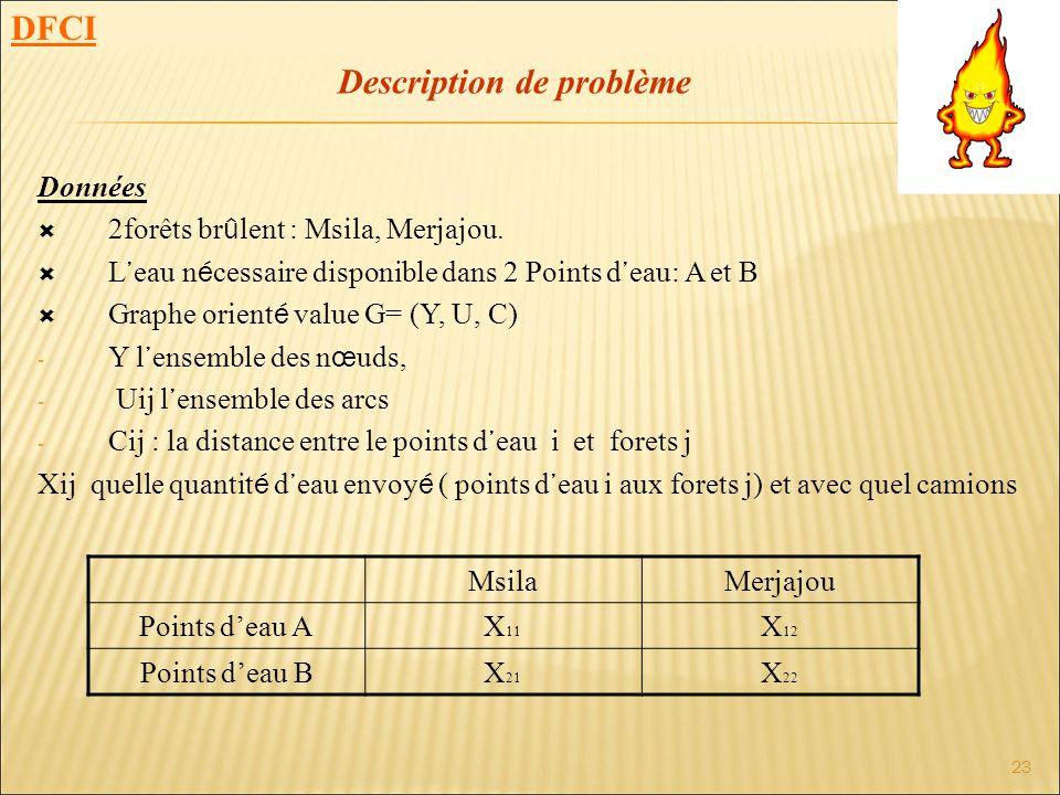 23 DFCI Données 2forêts br û lent : Msila, Merjajou. L eau n é cessaire disponible dans 2 Points d eau: A et B Graphe orient é value G= (Y, U, C) - Y