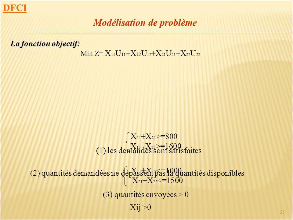 27 DFCI Modélisation de problème (2) quantités demandées ne dépassent pas la quantités disponibles (1) les demandes sont satisfaites (3) quantités env