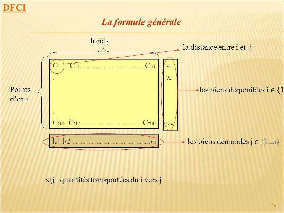 29 les biens demandés j {1..n} DFCI La formule générale les biens disponibles i {1..m} la distance entre i et j xij : quantités transportées du i vers
