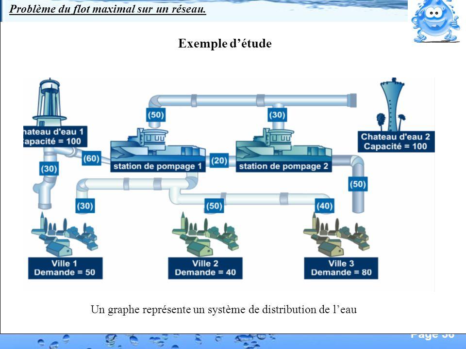 Page 36 Définition du problème de flot maximal sur un réseau 1)Définition d'un réseau Un graphe G = (X, U) est un réseau si : -il est connexe -il poss