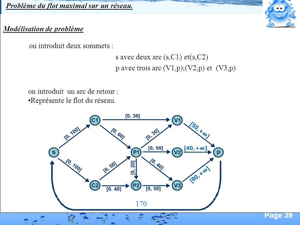 Page 39 on introduit deux sommets : s avec deux arc (s,C1) et(s,C2) p avec trois arc (V1,p);(V2,p) et (V3,p) on introduit un arc de retour : Représent