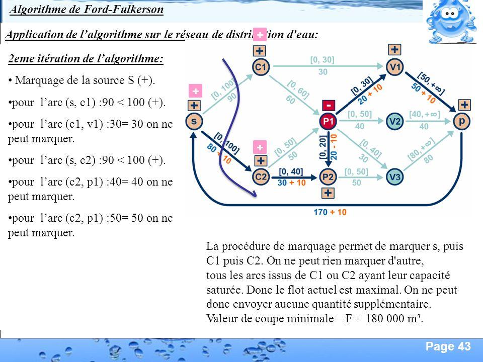 Page 43 Algorithme de Ford-Fulkerson Application de lalgorithme sur le réseau de distribution d'eau: 1ere itération de lalgorithme: Marquage de la sou