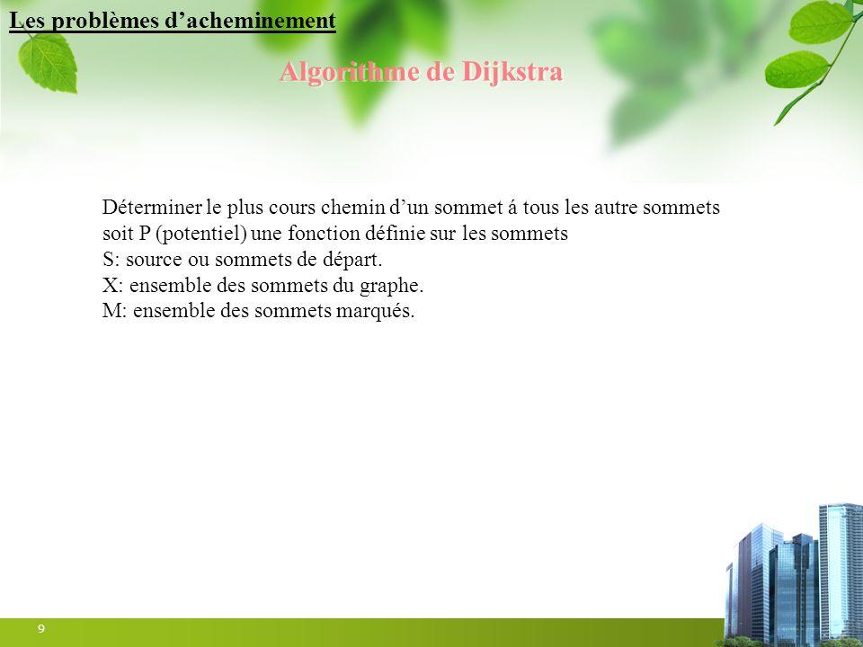 20 DFCI Dégâts physiques Algérie : surface brulée est Dégâts écologiques: Pollution de l air Pollution photochimique: Les gaz émis interagissent avec les rayons solaires ultraviolets pour produire une pollution dite photochimique.photochimique Gaz à effet de serre Dégâts
