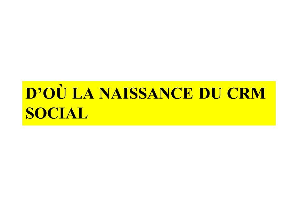DOÙ LA NAISSANCE DU CRM SOCIAL