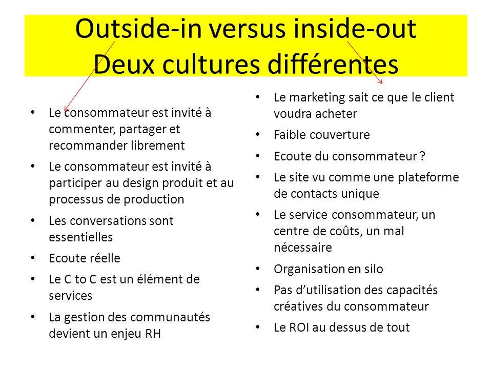 Outside-in versus inside-out Deux cultures différentes Le consommateur est invité à commenter, partager et recommander librement Le consommateur est i