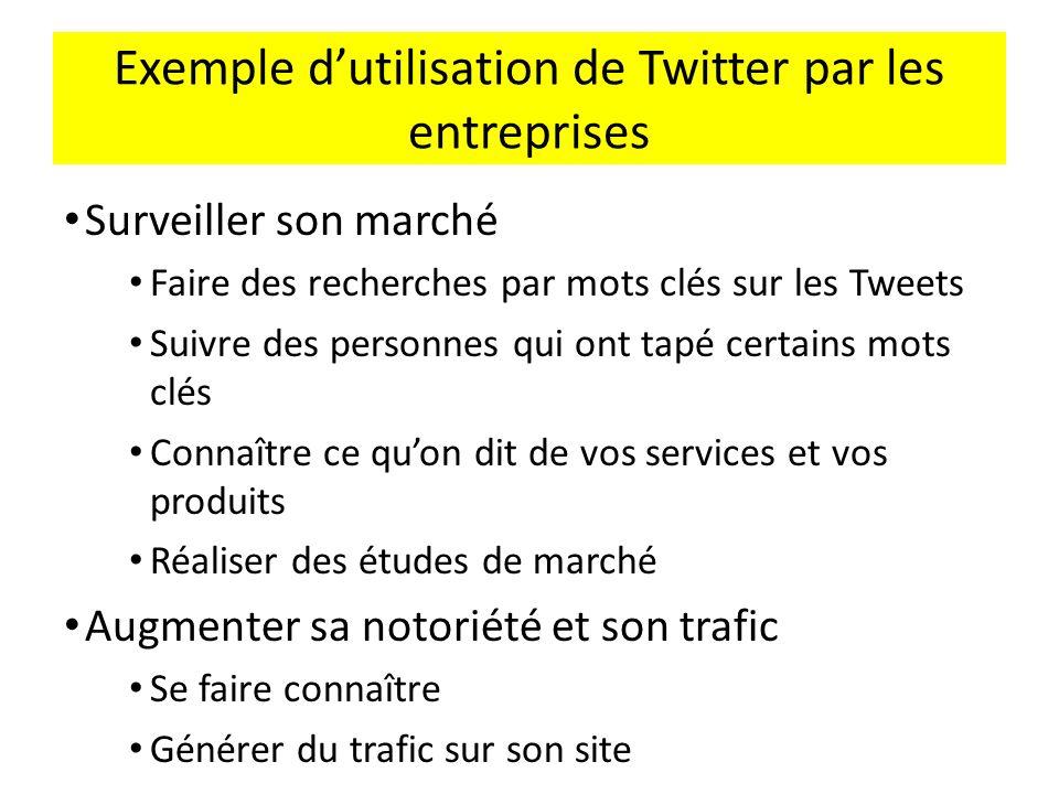 Exemple dutilisation de Twitter par les entreprises Surveiller son marché Faire des recherches par mots clés sur les Tweets Suivre des personnes qui o