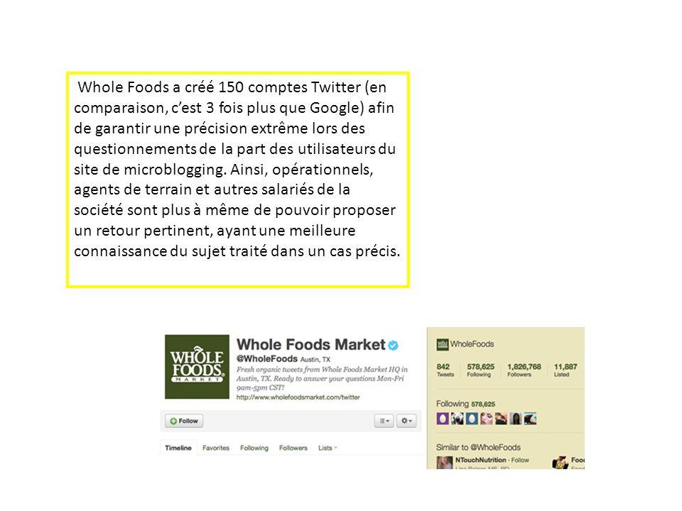 Whole Foods a créé 150 comptes Twitter (en comparaison, cest 3 fois plus que Google) afin de garantir une précision extrême lors des questionnements d