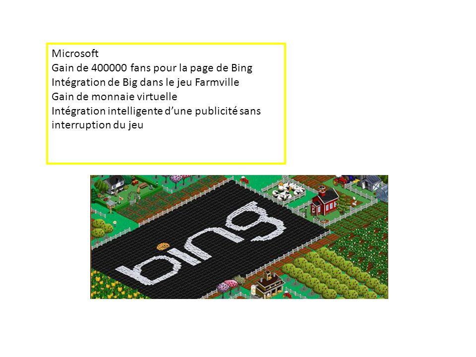 Microsoft Gain de 400000 fans pour la page de Bing Intégration de Big dans le jeu Farmville Gain de monnaie virtuelle Intégration intelligente dune pu