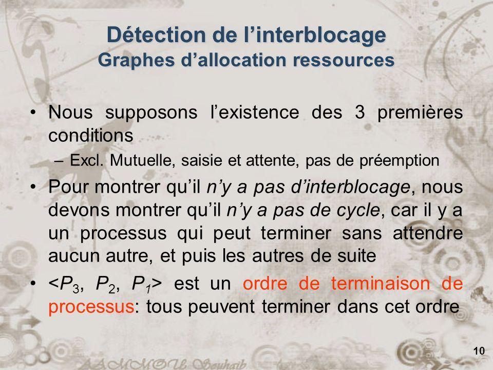10 Détection de linterblocage Graphes dallocation ressources Nous supposons lexistence des 3 premières conditions –Excl. Mutuelle, saisie et attente,