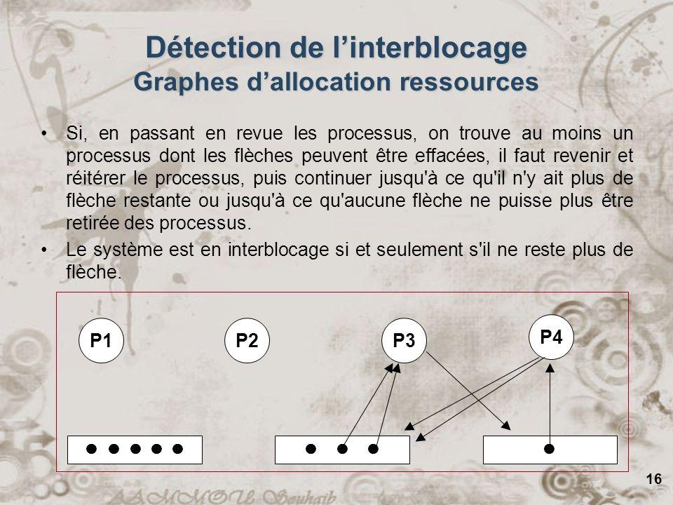 16 Détection de linterblocage Graphes dallocation ressources Si, en passant en revue les processus, on trouve au moins un processus dont les flèches p