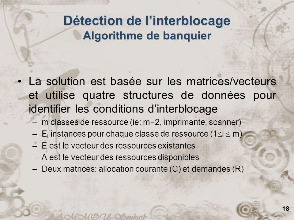 18 Détection de linterblocage Algorithme de banquier La solution est basée sur les matrices/vecteurs et utilise quatre structures de données pour iden