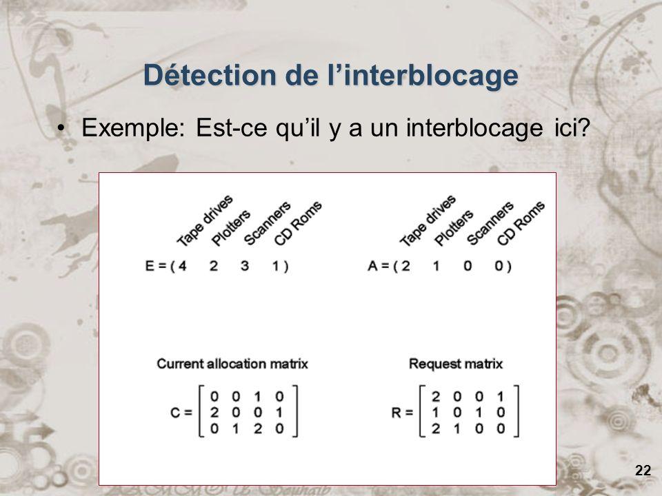 22 Détection de linterblocage Exemple: Est-ce quil y a un interblocage ici?