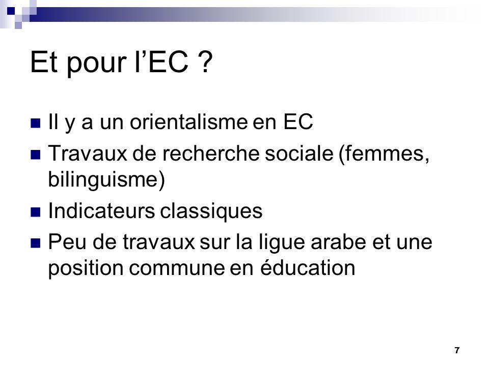 7 Et pour lEC ? Il y a un orientalisme en EC Travaux de recherche sociale (femmes, bilinguisme) Indicateurs classiques Peu de travaux sur la ligue ara