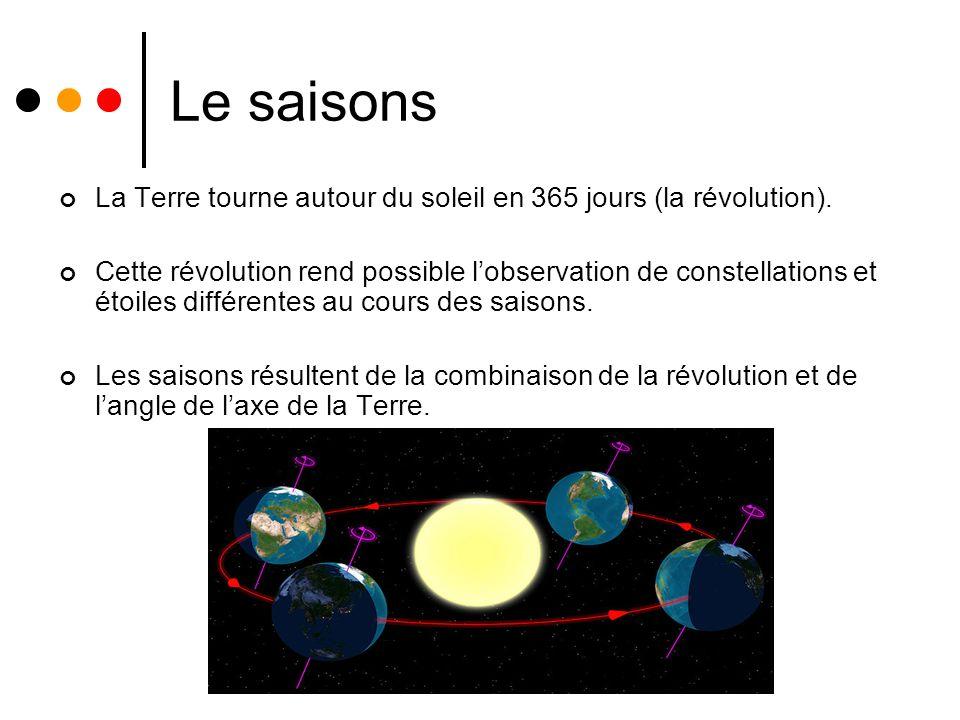 Le saisons La Terre tourne autour du soleil en 365 jours (la révolution). Cette révolution rend possible lobservation de constellations et étoiles dif