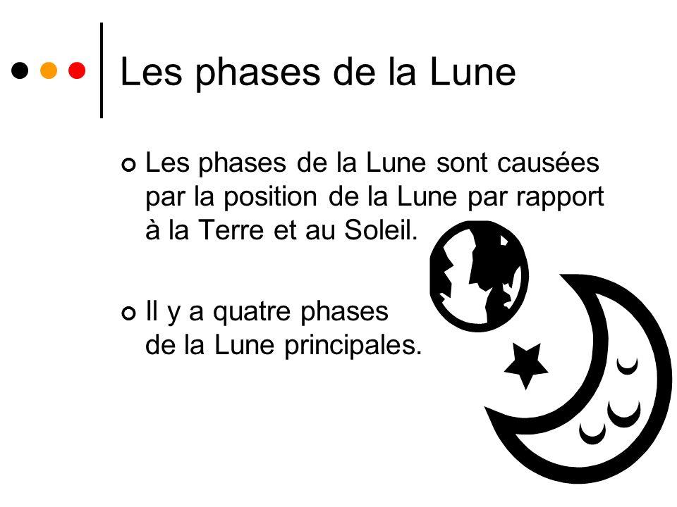 Les phases de la Lune Les phases de la Lune sont causées par la position de la Lune par rapport à la Terre et au Soleil. Il y a quatre phases de la Lu
