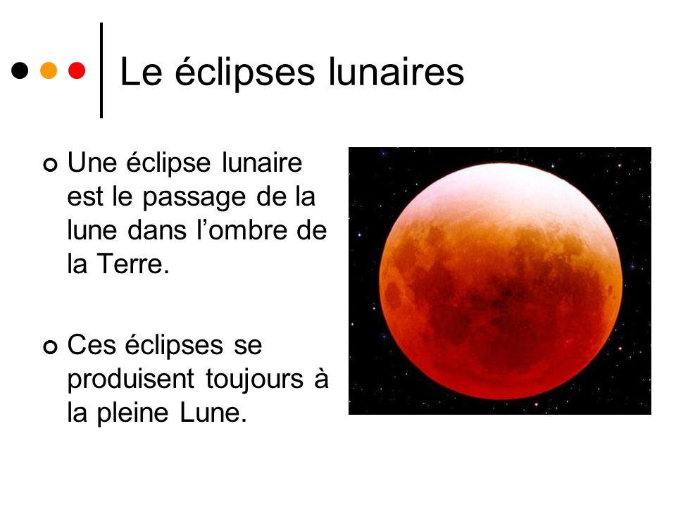 Le éclipses lunaires Une éclipse lunaire est le passage de la lune dans lombre de la Terre. Ces éclipses se produisent toujours à la pleine Lune.