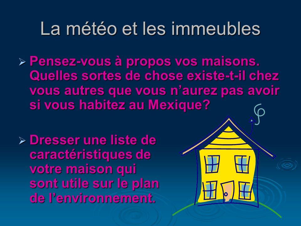 La météo et les immeubles Pensez-vous à propos vos maisons.