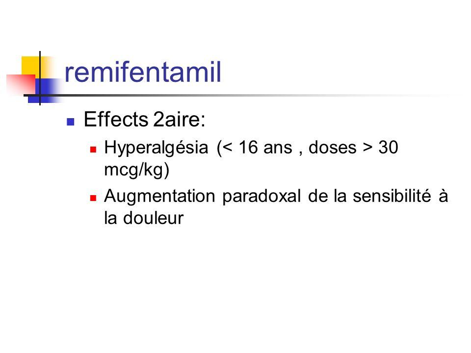 remifentamil Effects 2aire: Hyperalgésia ( 30 mcg/kg) Augmentation paradoxal de la sensibilité à la douleur